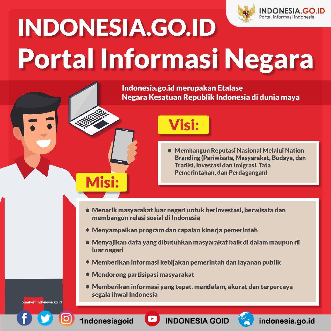 Portal berita Indonesia