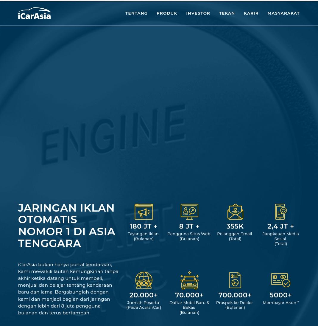 Jaringan iklan otomotif no.1 di Asia Tenggara