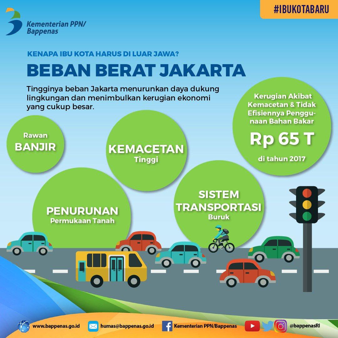 Jakarta tidak layak jadi ibu kota