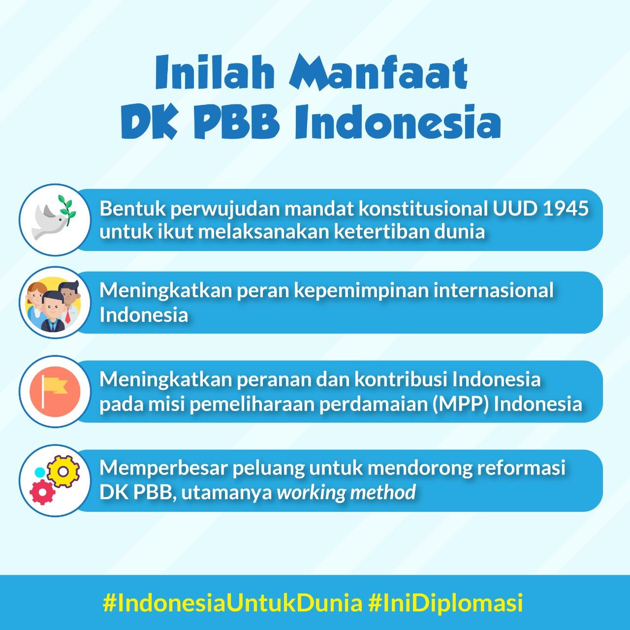 DK PBB Indonesia
