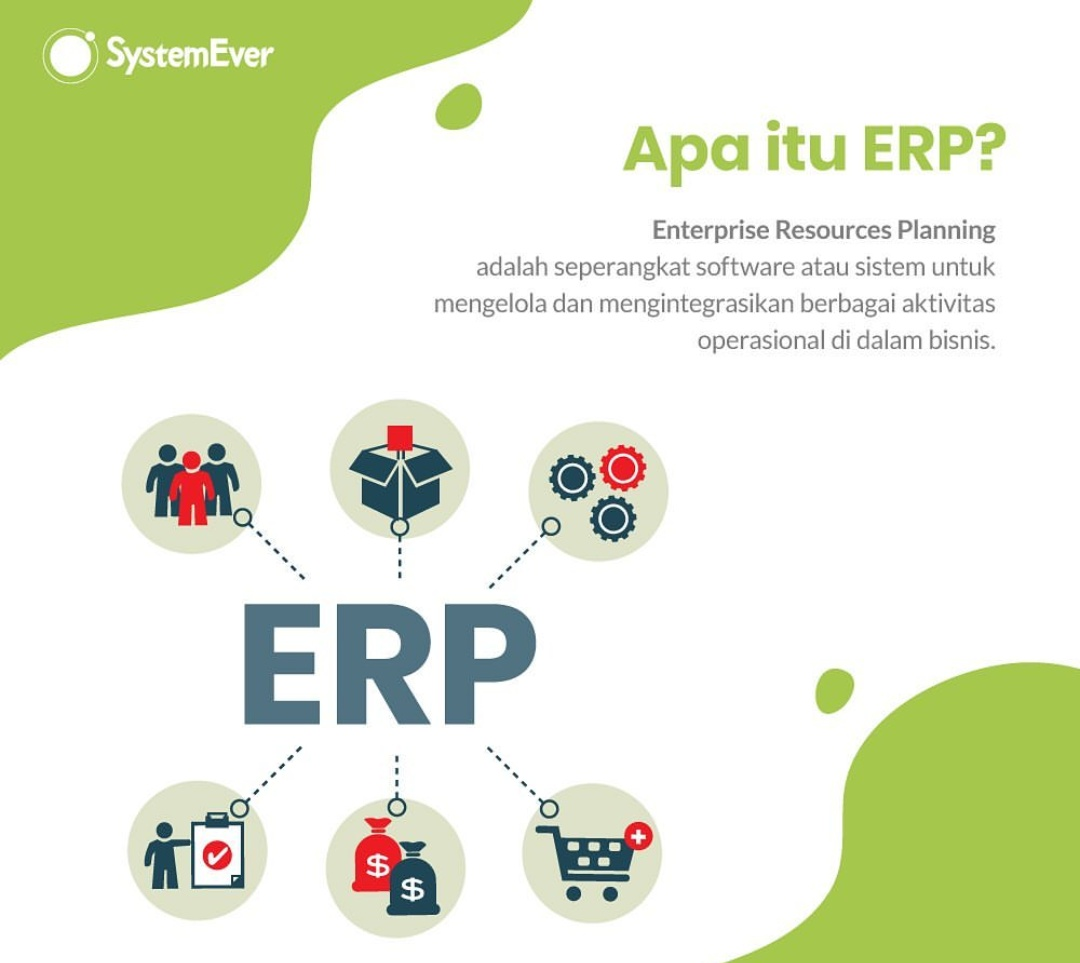 Software ERP SystemEver