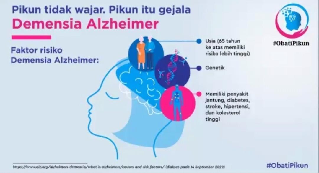 Pikun tanda awal dari Demensia Alzheimer