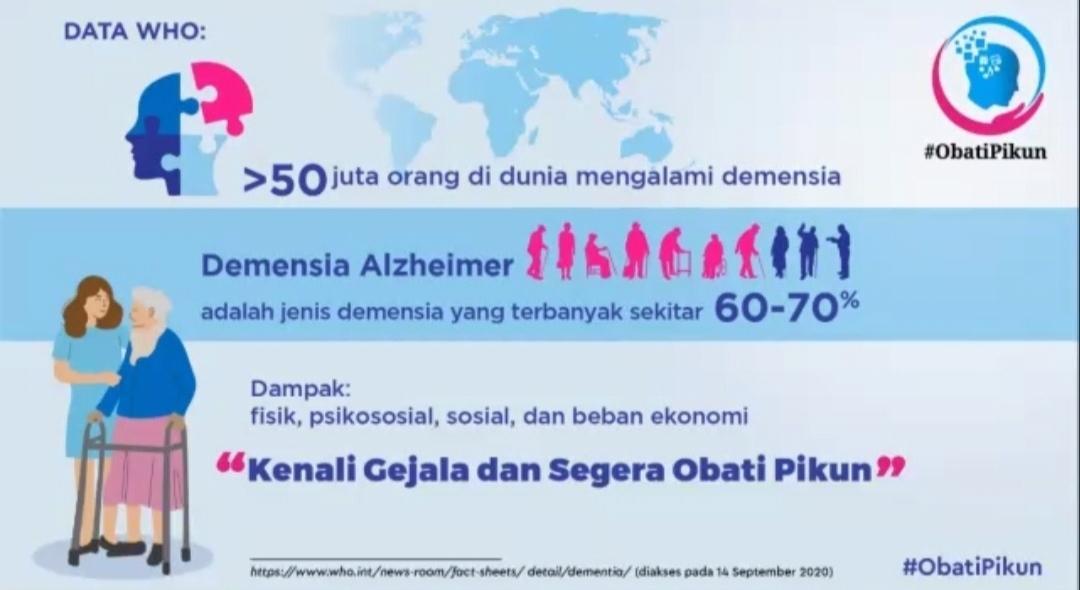 Gejala demensia alzheimer