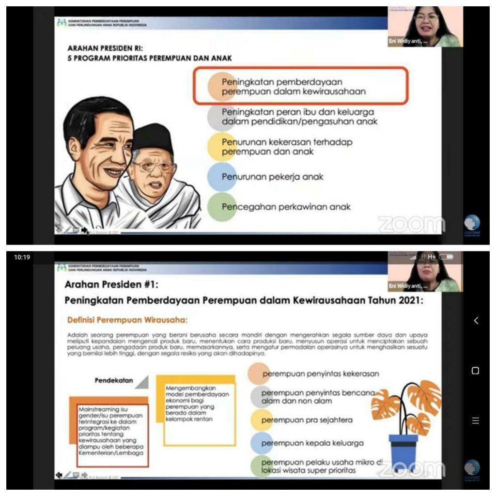 Pemberdayaan perempuan Indonesia