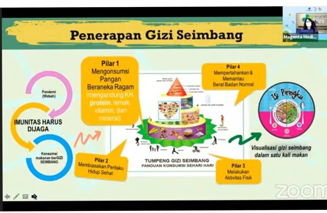 Pentingnya peranan gizi seimbang bagi pertumbuhan anak