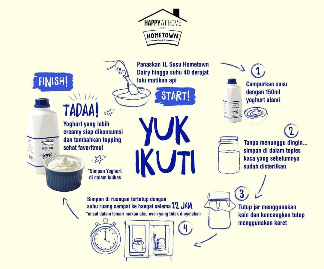 Membuat yogurt sendiri